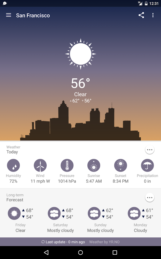 Best Widgets - Animated- screenshot