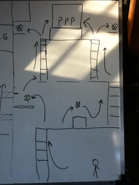 Diseño de un nivel prueba hecho en un pizarrón por Jafi