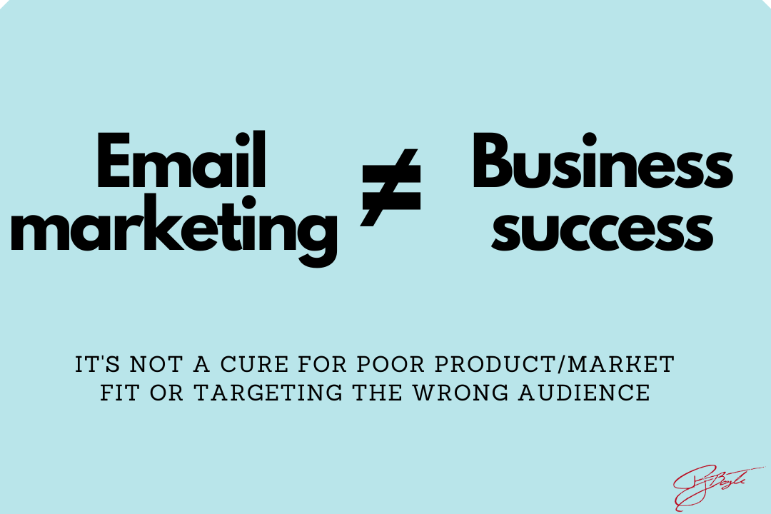 Email marketing is the most high revenue action for your business