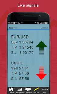 Good forex signals app