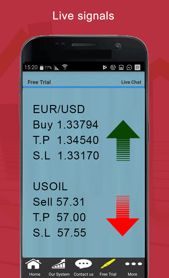 Forex Signals Forex strategy - Signals To WhatsApp- screenshot