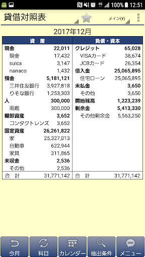 複式家計簿pro screenshot 4