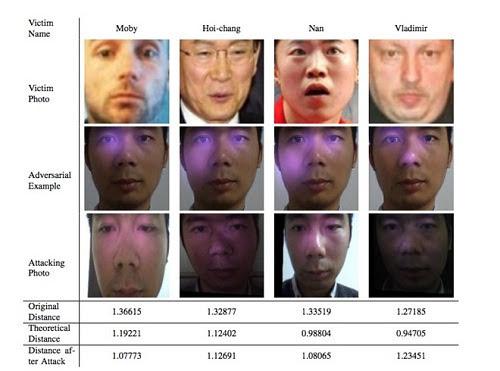 Công nghệ quét 3D của Face ID đã không còn an toàn-1