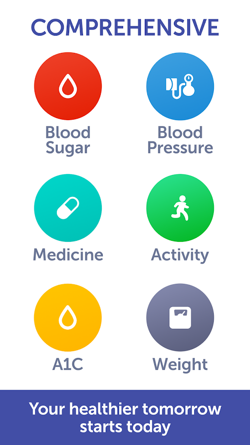 Glucose Buddy Diabetes Tracker Android Apps On Google Play