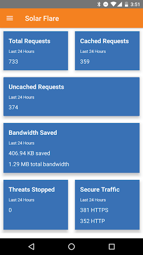 Screenshot 2 for Cloudflare's Android app'