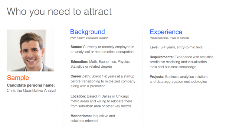 Example candidate persona from Indeed for recruitment ads