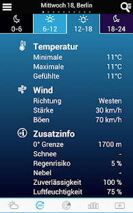 Weather for Austria - náhled