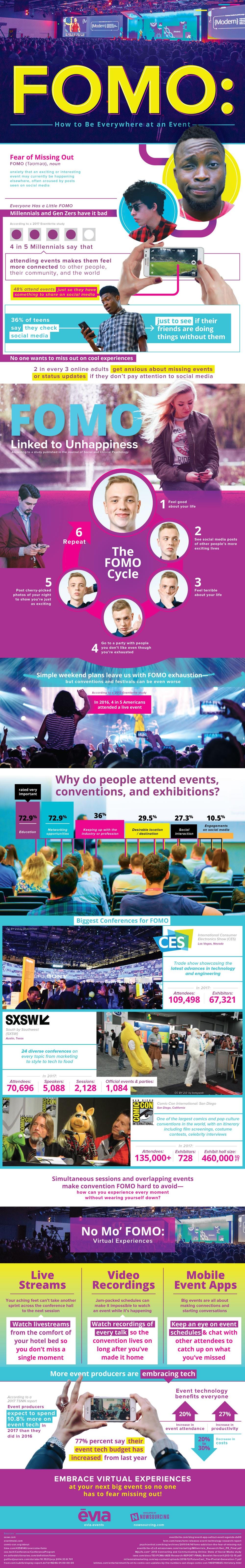 FOMO: Como sacar el máximo provecho a un evento al que asistes en vivo