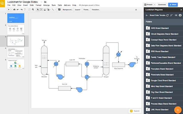 Lucidchart diagrams for slides google slides add on overview ccuart Gallery