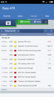 Easy ATR - Price Volatility Checker for Forex- screenshot thumbnail
