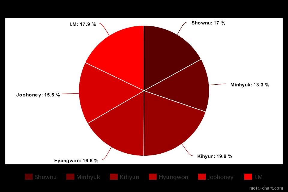 meta-chart (37)
