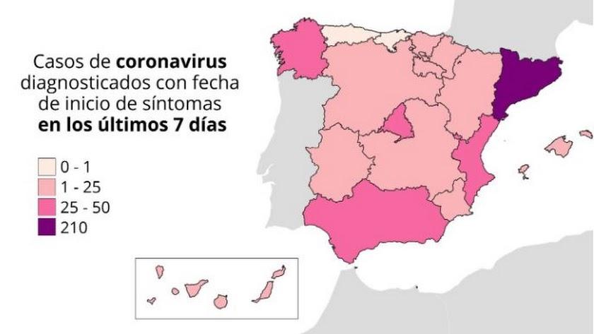 Situación actual en España.