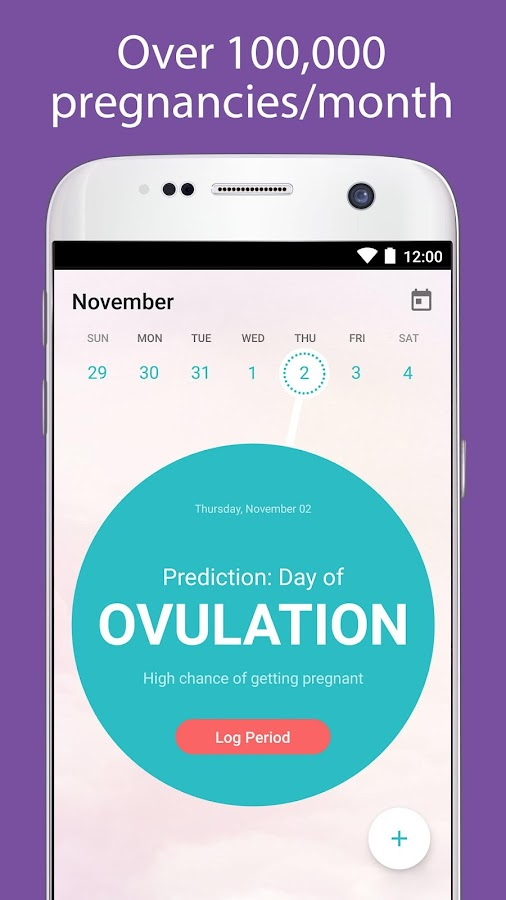 how to find ovulation day for irregular periods