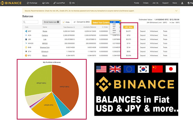 Binance balances in Fiat Currency