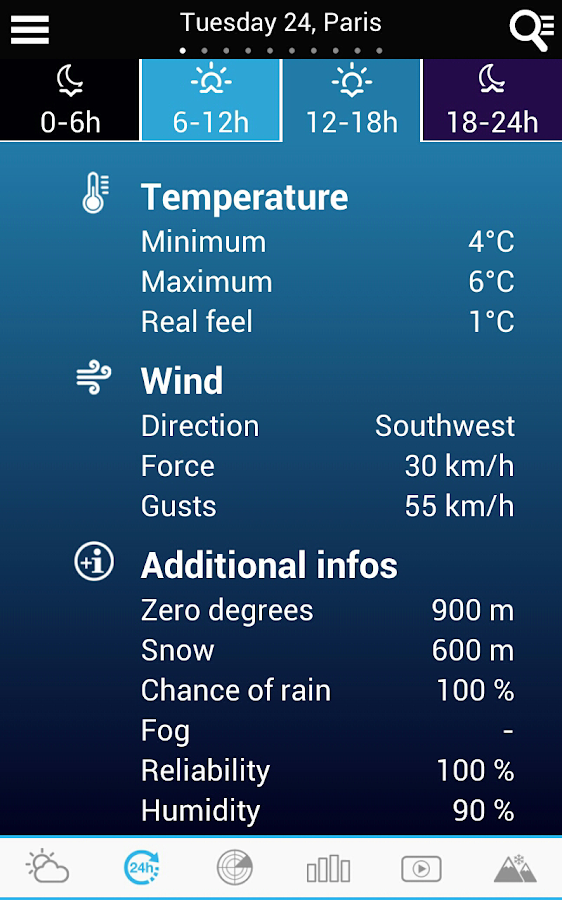Weather for France and World- screenshot