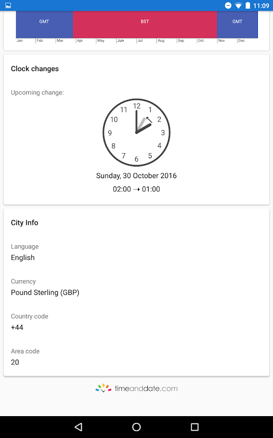 World Clock by timeanddate.com- screenshot