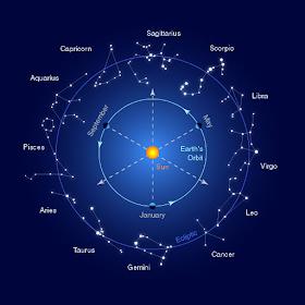 Horoscope Daily-Weekly