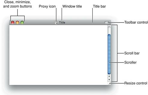 스티브잡스의 OS X 윈도우 버튼 아이디어