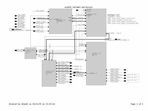 Image Capture Hardware Schema