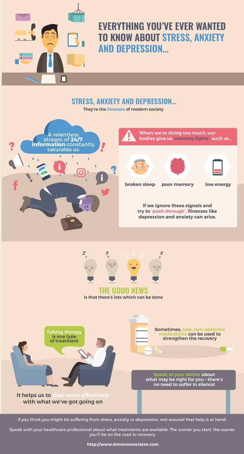 anxiety sucks infographic