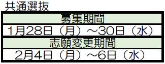 志願 変更 神奈川