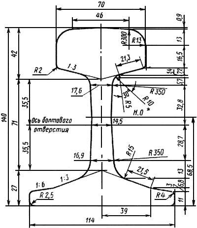 рельса р43 размеры поперечного сечения