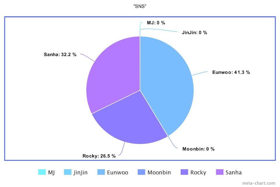 meta-chart - 2021-04-10T111148.705