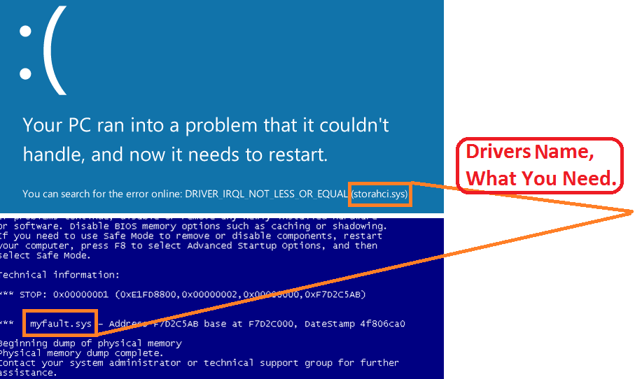 "DRIVER_IRQL_NOT_LESS_OR_EQUAL"" on Blue Screen – What It Is"