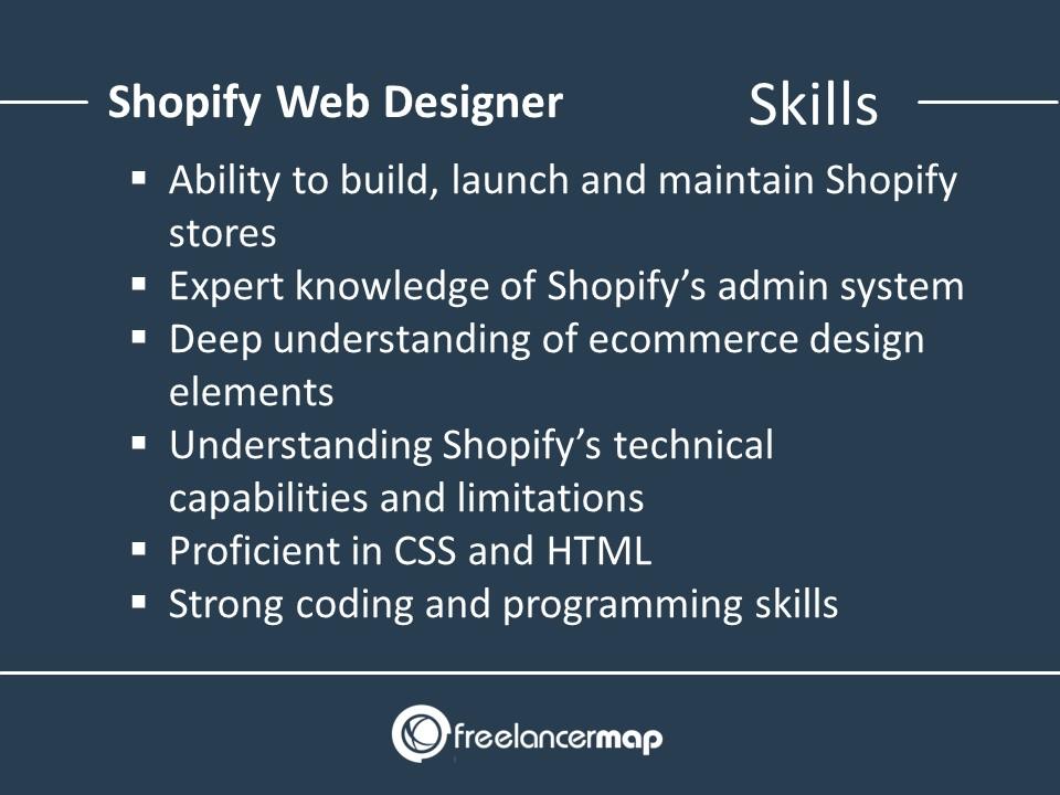 Skills of a Shopify Web Designer