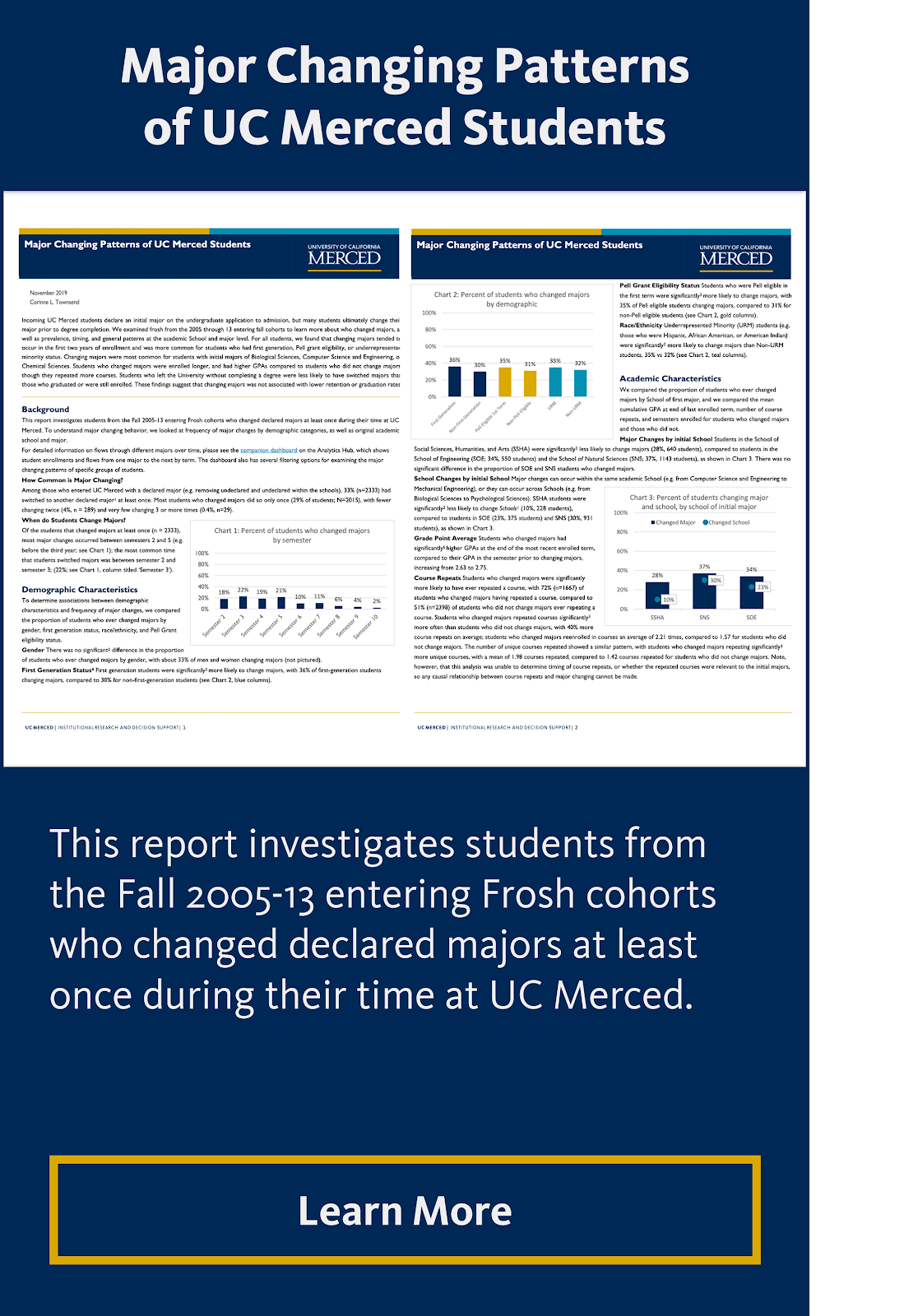 Major Changing Patterns of UC Merced Students