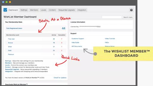 Drip and Wishlist Member Integration Screenshot