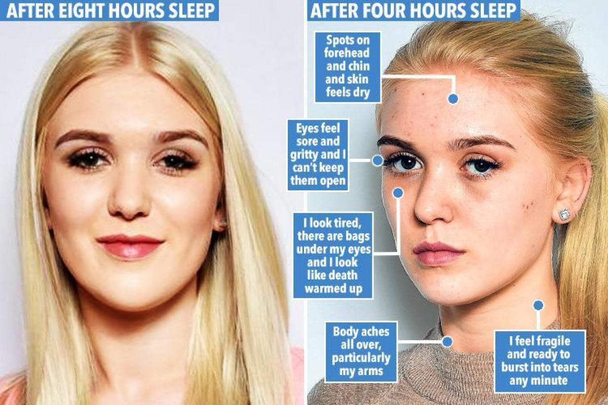 Bedtime Skin Rituals