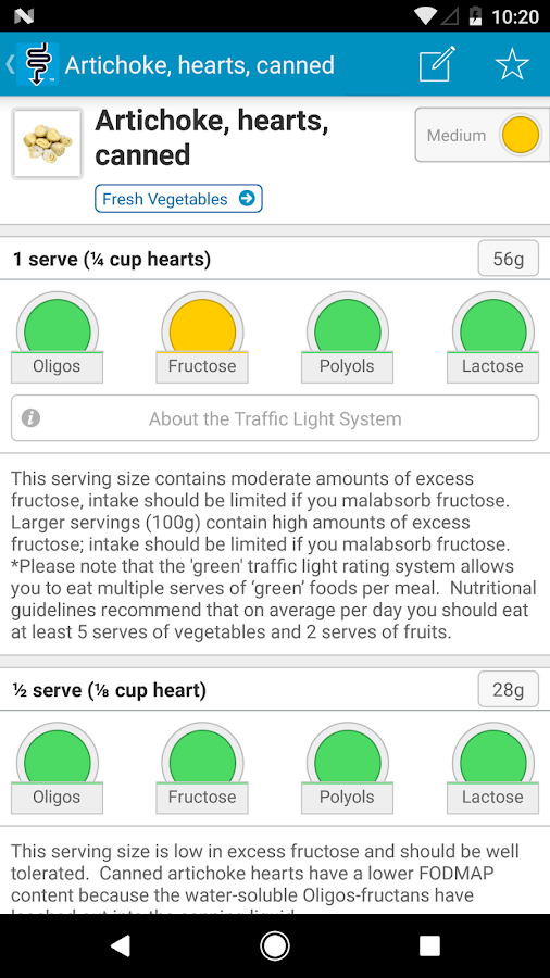 Monash Uni Low FODMAP Diet - Android Apps on Google Play