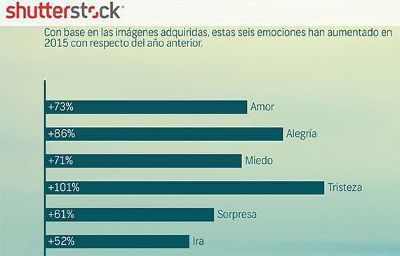 shutterstock-emociones