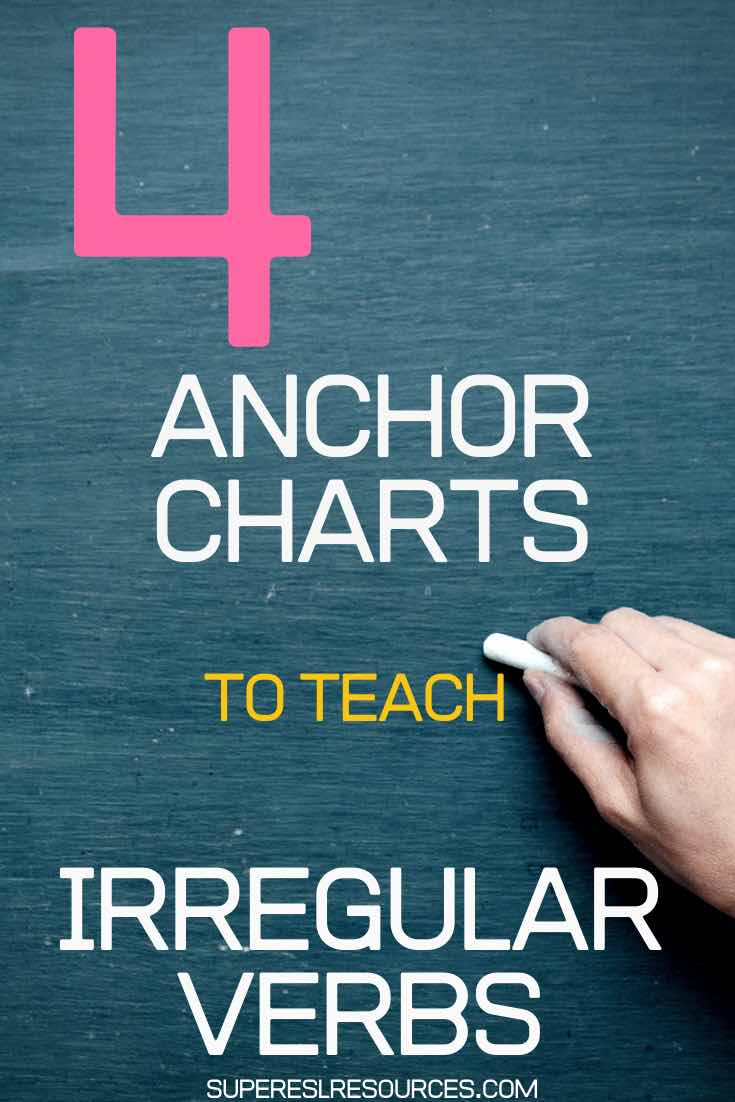 When I teacher irregular verbs, I try to show so many examples and rules (where applicable) to help students in understanding conjugation of verbs in English. These super helpful Irregular Verbs Anchor Charts I've gathered here will help you do the same.