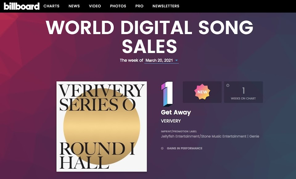 VERIVERY-Billboard-World-Digital-Song-Sales-Chart