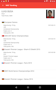 WKF Ranking- screenshot thumbnail