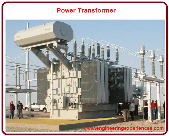 Power Transformer basic introduction and types