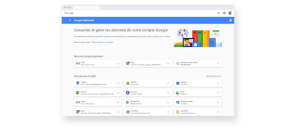 Tableau de bord des données dans un navigateur GoogleChrome