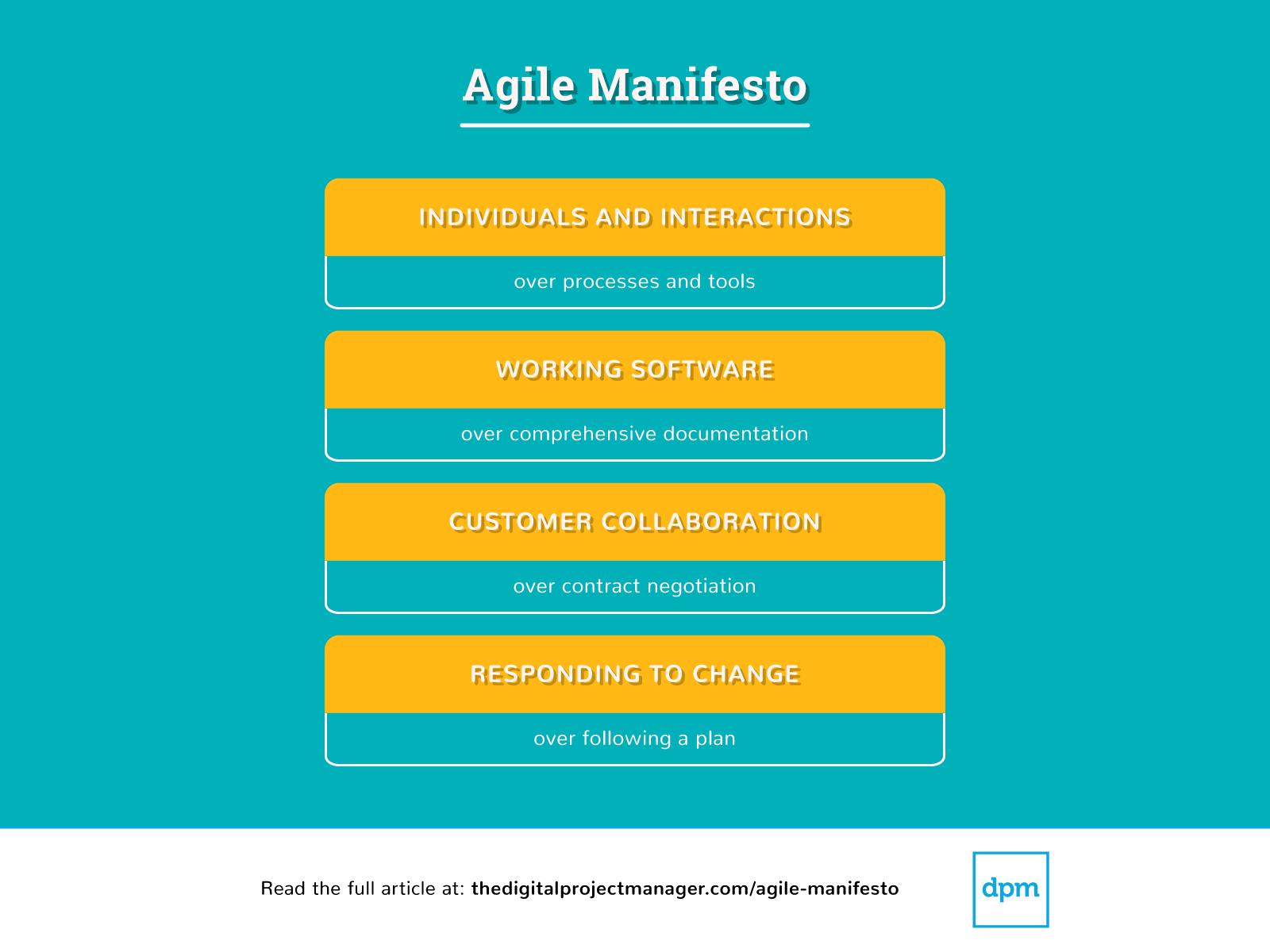 agile manifesto 4 values image
