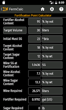 Making fruit wine: how much sugar should you add? Storey publishing.