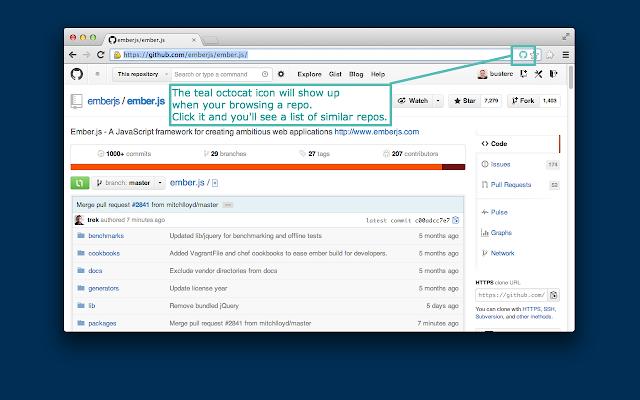 GitHub Similar Repositories