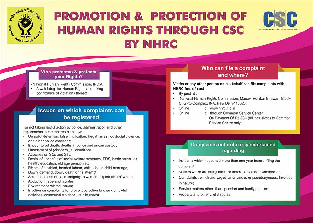 Image result for nhrc india