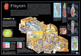 Photo: Fisyon
