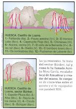 Photo: HUESCA -01- Castillo de Loarre