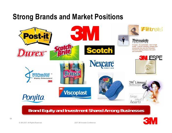 美國股票推薦-3M Co | 3M公司
