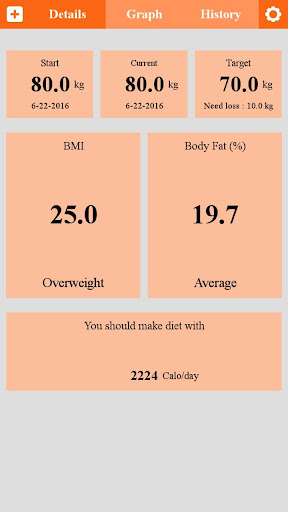 Weight, BMI Tracker|玩醫療App免費|玩APPs