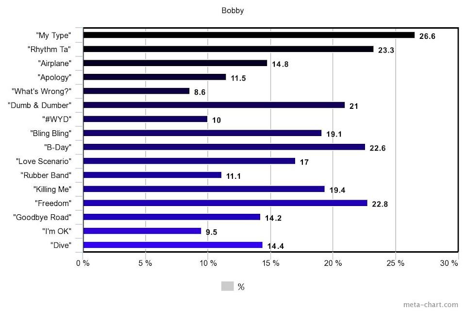 meta-chart (65)