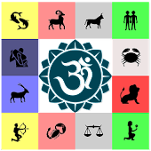Astrology And Horoscope