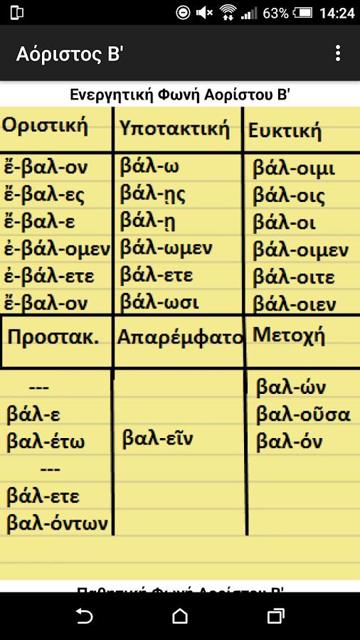 Αρχαία Ελληνική Γραμματική - στιγμιότυπο οθόνης